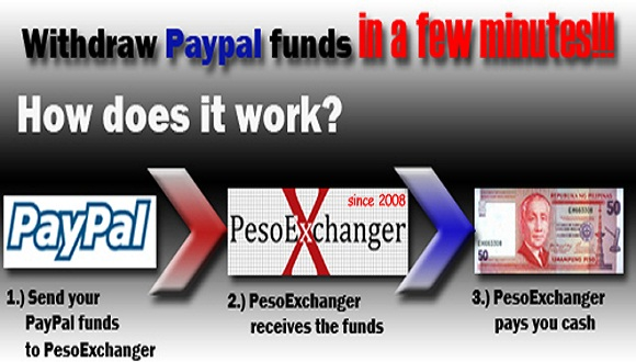 pesoexchanger